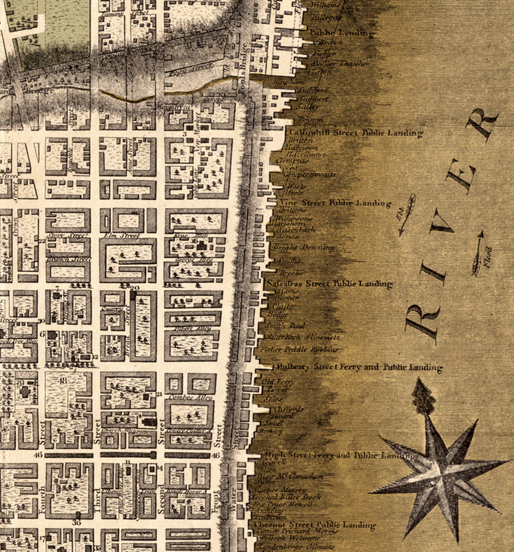 Old Map Of Philadelphia 1796  OLD MAPS AND VINTAGE PRINTS