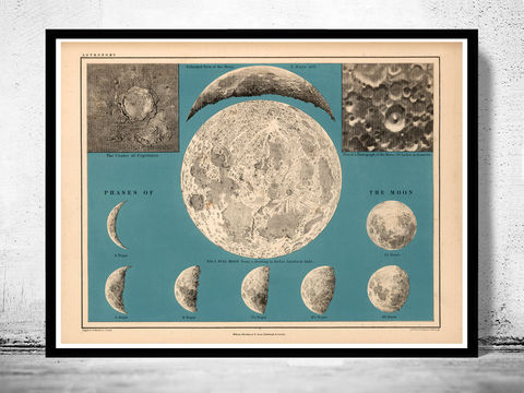 Movements and Phases of the Moon Map 1869  OLD MAPS AND VINTAGE