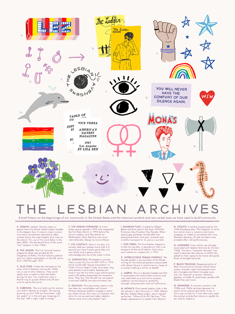 The Lesbian Archives - product image