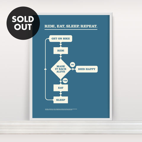 Ride.,Eat.,Sleep.,Repeat.,-,Screen,Print,Screen Print, Typographic Poster, Ride. Eat. Sleep. Repeat