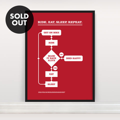 Ride.,Eat.,Sleep.,Repeat:,Edition,2,-,Screen,Print,Screen Print, Typographic Poster, Ride. Eat. Sleep. Repeat