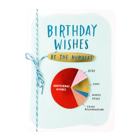 Additional,Birthday,Wishes,papyrus, emily mcdowell, studio, birthday, handmade, greeting, card, graph, funny, humorous, international, hong kong
