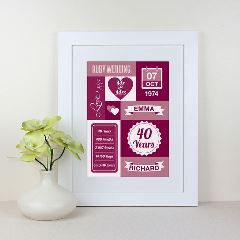 Wedding,Anniversary,Print, Wedding, Anniversary, gift, personalised