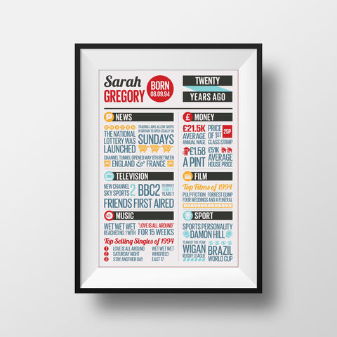 Personalised,21st,1994,Newspaper,Style,Print,21st Birthday, personalised print