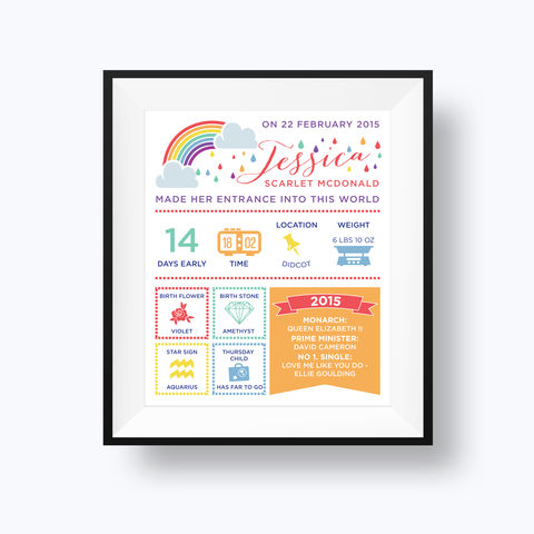 New,Baby,Personalised,Rainbow,Print,New Baby, Personalised Rainbow Print