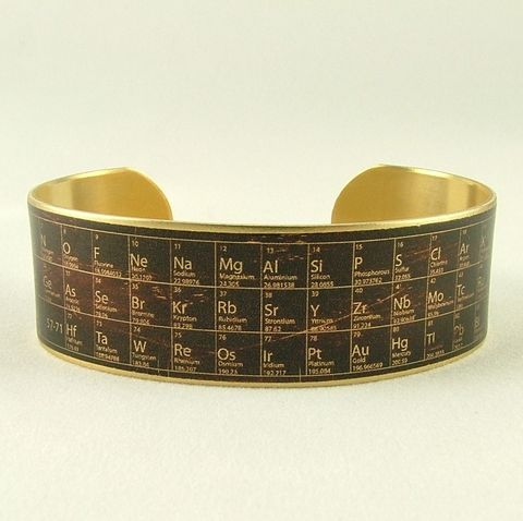 Periodic,Table,of,Elements,Cuff,Jewelry,Bracelet,cuff_bracelet,biology,doctor,steampunk_cuff,chemistry_jewelry,periodic_table,chemicals_chemistry,doctor_gifts,antiqued_brown,geeky_nerdy_gifts,teacher,science,professor,handmade,brass,decoupage,art,paper,illustration
