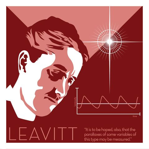 Henrietta,Leavitt-,Eureka,Giclee,print,giclee, print, science, einstein, albert einstein, relativity, e=mc2, vector art
