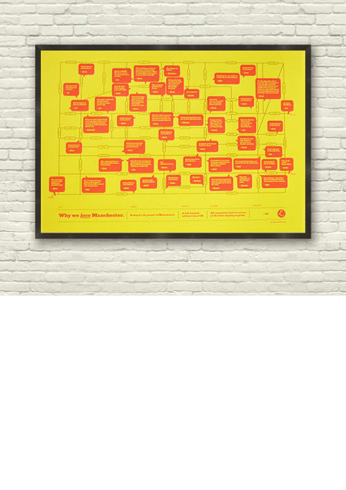 Why We Love Manchester map screen print - product images  of
