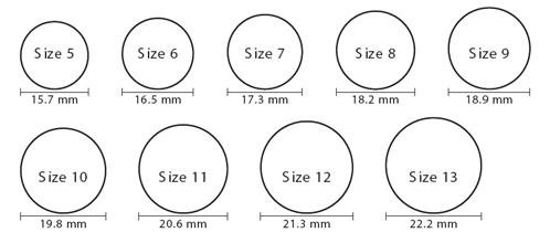 Wedding ring size guide wedding ideas