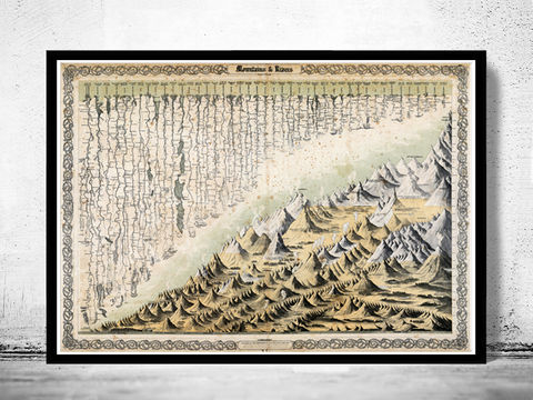 Comparative,Mountains,and,Rivers,1855,Art,Reproduction,Open_Edition,map,old,vintage,plan,illustration,antique,gravures,historic_map,mountains,rivers,comparative,rivers_of_the_world,river_maps