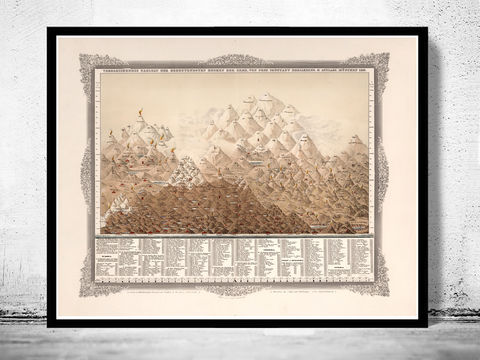 Mountains,and,Rivers,map,comparative,1855,Art,Reproduction,Open_Edition,old,vintage,plan,illustration,antique,gravures,historic_map,mountains,rivers,rivers_of_the_world,river_maps