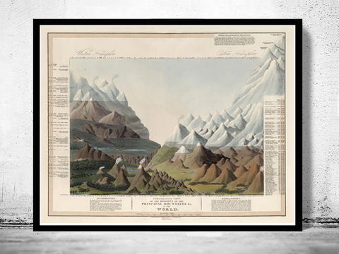 Comparative,View,of,the,Heights,Principal,Mountains,in,World,1916,Art,Reproduction,Open_Edition,plan,illustration,antique,gravures,comparative,river_maps,mountains_world,comparative_mountain,highest_mountains,world_mountains,vintage_poster