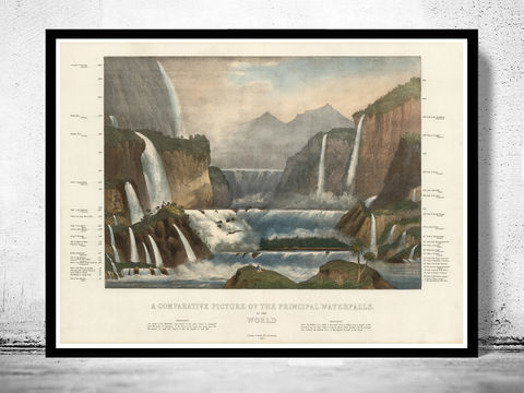 Comparative,View,of,the,Principal,Waterfalls,in,World,1836,Art,Reproduction,Open_Edition,map,old,vintage,plan,illustration,antique,gravures,historic_map,mountains,rivers,comparative,rivers_of_the_world,river_maps