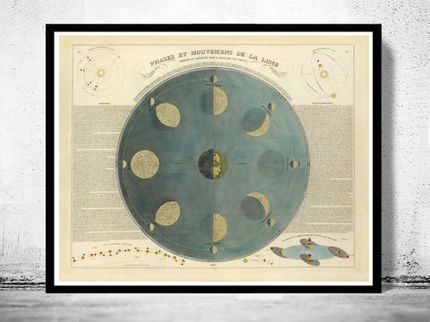 Movements,and,Phases,of,the,Moon,Map,1850,Art,Reproduction,Open_Edition,vintage_map,globe,antique_map,celestial_map,planisphere_celeste,astronomical_map,moon map, moon phases, moon old print, moon phases poster, map of the moon, moon movements