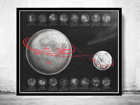 Lunar,Landing,Map,1969,Art,Reproduction,Open_Edition,vintage_map,globe,antique_map,celestial_map,planisphere_celeste,astronomical_map,moon map, moon phases, moon old print, moon phases poster, map of the moon, moon movements