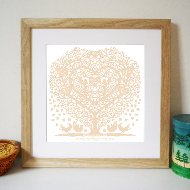 Personalised Mum's Family Tree Heart Print - product images  of