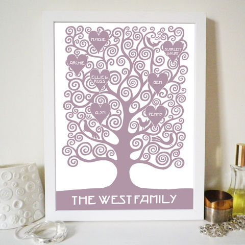 Personalised,Gustav,Klimt,Inspired,Family,Tree,Print,Art,Giclee,Gustav Klimt,Viennese Secession,Art Nouveau,family_tree,personalised Christmas gift