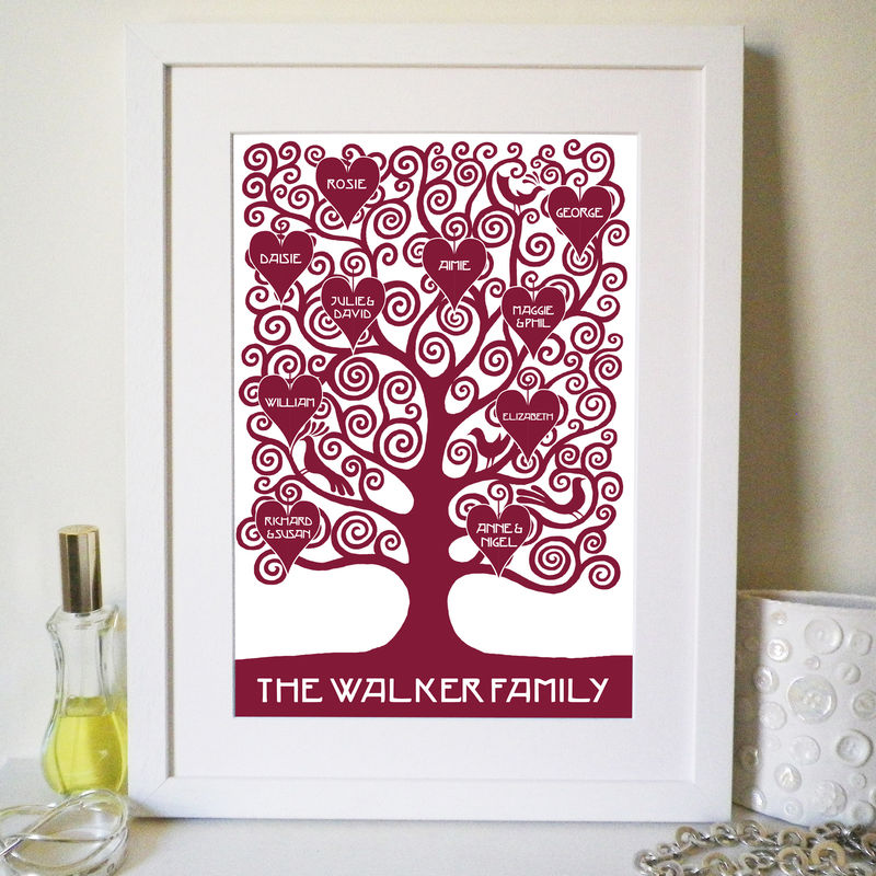 Personalised Gustav Klimt Inspired Family Tree Print - product images  of