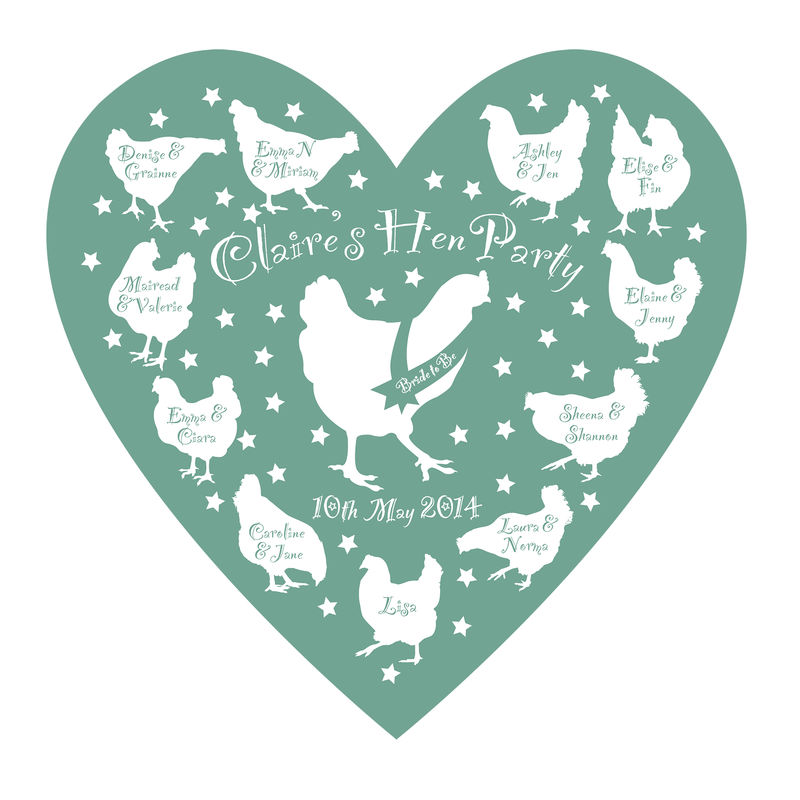 Personalised Hen Party Print - product images  of