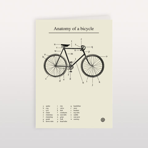 Anatomy,of,a,Bicycle,-,120x170mm,Greeting,Card,Anatomy of a Bicycle, Greeting Card, Anthony Oram