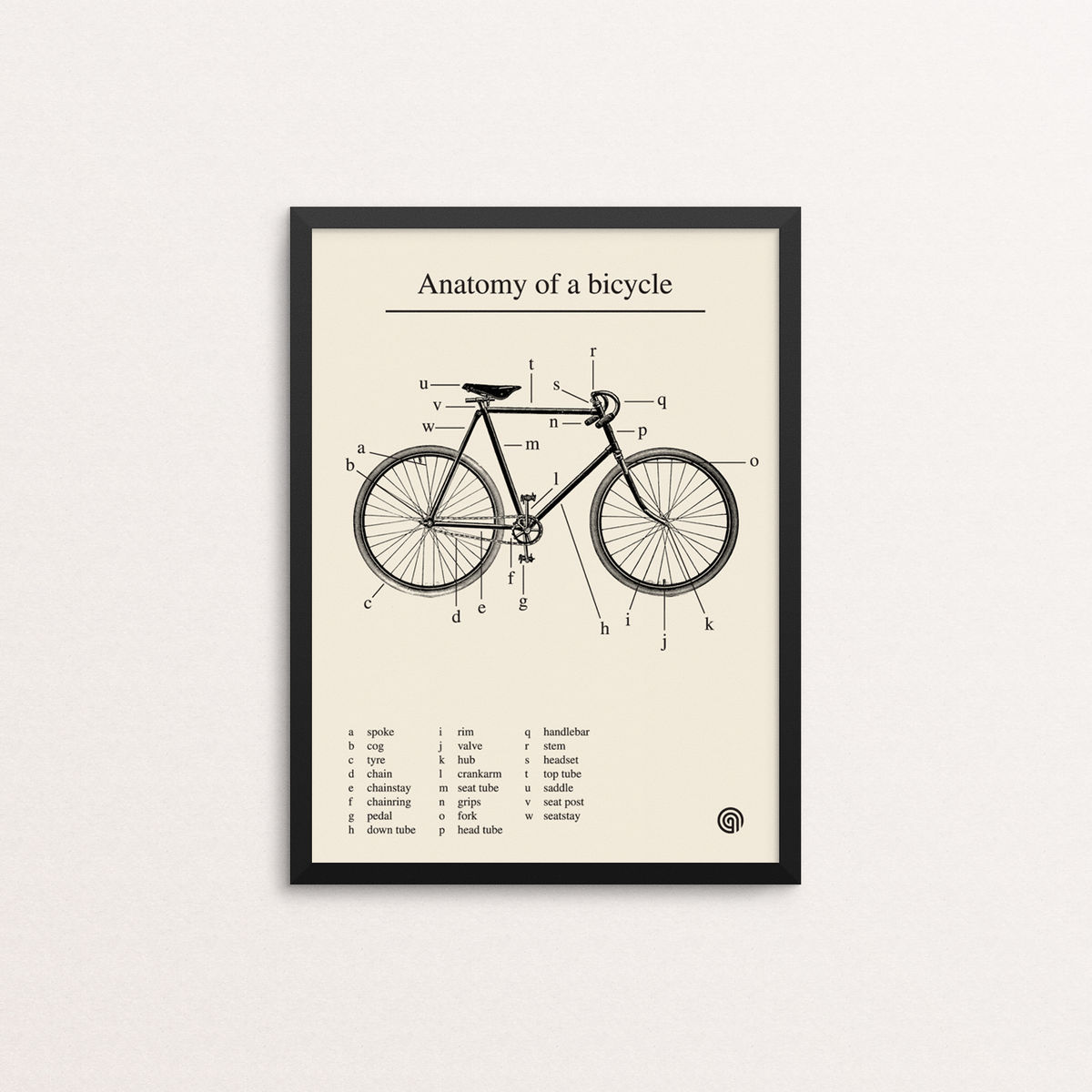 Anatomy of a bicycle - Open Edition - product image