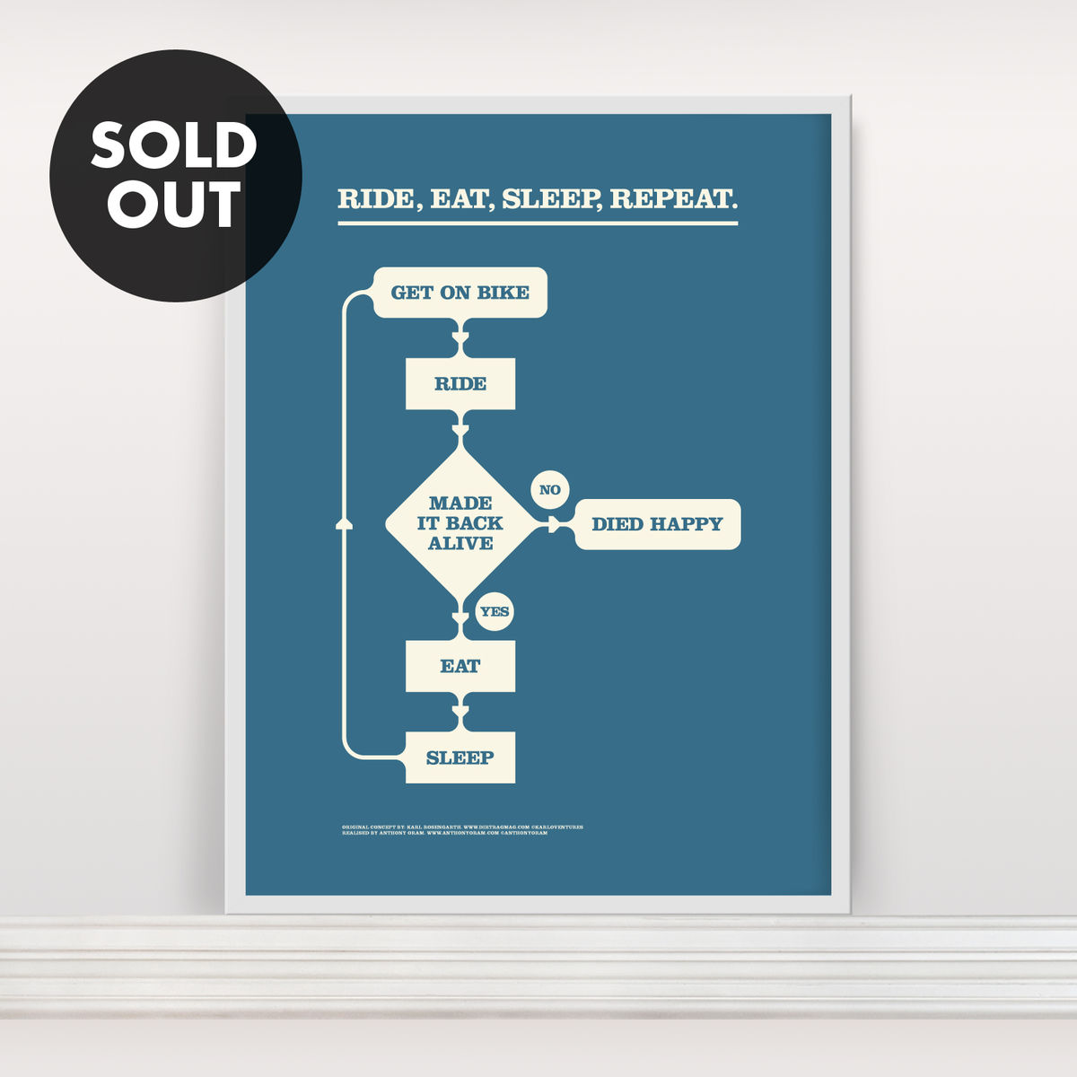 Ride. Eat. Sleep. Repeat.  - Screen Print - product image