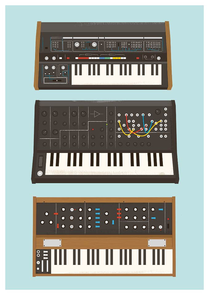 Retro Synthesizers poster - Mini moog, Korg MS 20 - product images  of