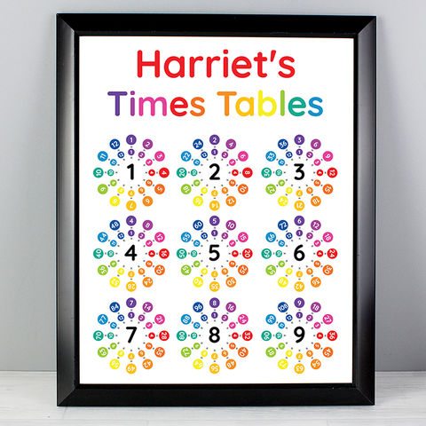 Times,Tables,Black,Framed,Poster,Print,Times Tables Black Framed Poster Print