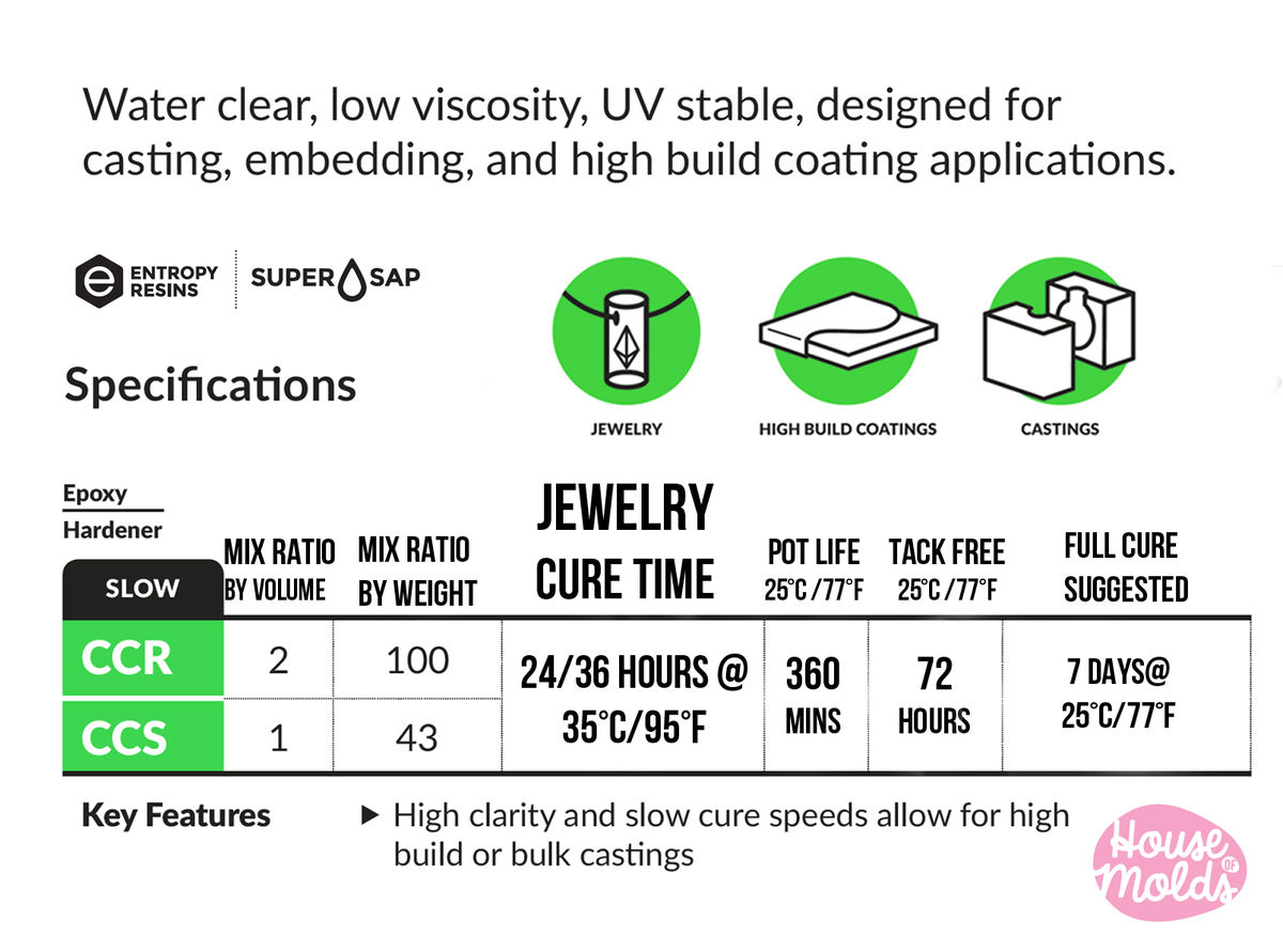 Resin Starter Kit S:Super Clear Eco Resin 720 gr -Uv stable