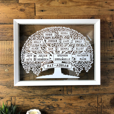 Large,Family,Tree,Papercut,family tree, large family gift, 50th birthday, milestone birthday present, golden anniversary present,