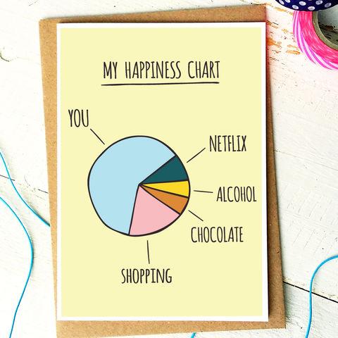 Funny Love Card Funny Birthday Card Anniversary Card Boyfriend