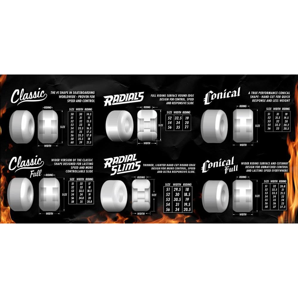 Spitfire Formula Four Classic 101d Wheels - product images  of