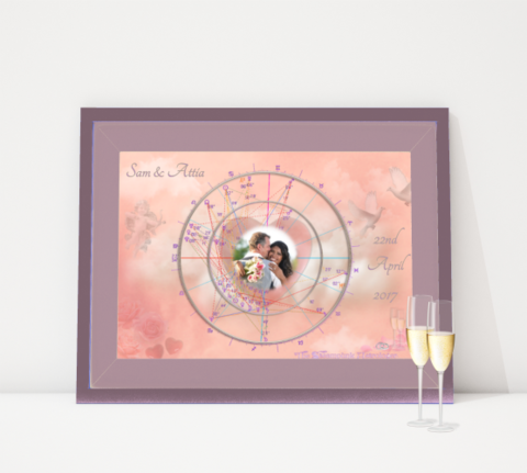Pink,Champagne,chart,couples chart, composite chart, lovers horoscope, lovers astrology, wedding gift, lovers chart, astrology, horoscope, birth chart, zodiac, star sign, couples gift, horary,