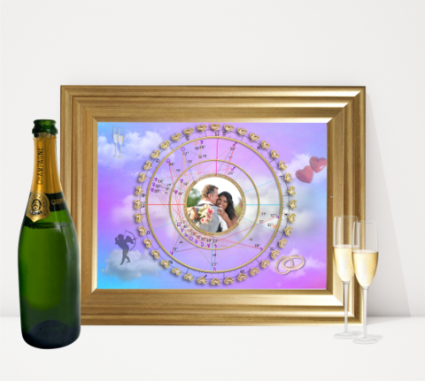 Pastel,style,chart,couples chart, composite chart, lovers horoscope, lovers astrology, wedding gift, lovers chart, astrology, horoscope, birth chart, zodiac, star sign, couples gift, horary,