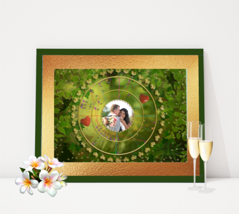 Evergreen,style,chart,couples chart, composite chart, lovers horoscope, lovers astrology, wedding gift, lovers chart, astrology, horoscope, birth chart, zodiac, star sign, couples gift, horary,