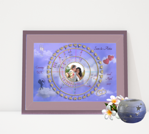 Heavenly,Love,style,chart,couples chart, composite chart, lovers horoscope, lovers astrology, wedding gift, lovers chart, astrology, horoscope, birth chart, zodiac, star sign, couples gift, horary,