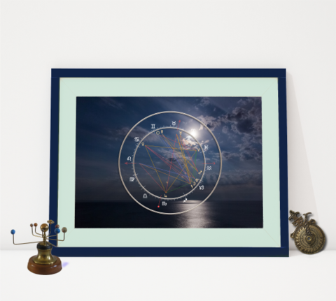 Moonstruck,Chart,couples chart, composite chart, lovers horoscope, lovers astrology, wedding gift, lovers chart, astrology, horoscope, birth chart, zodiac, star sign, couples gift, horary,