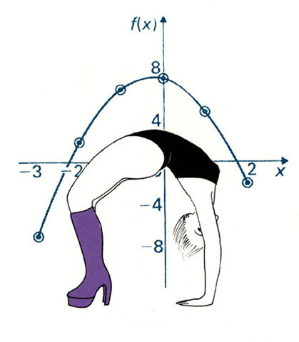 Quadratic,Boots,by,Mary,Rouncefield,screenprints, art, maths, curves
