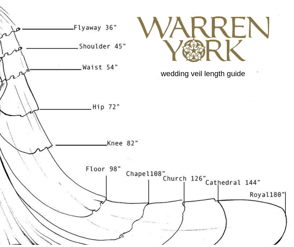 Warren York wedding veil length guide