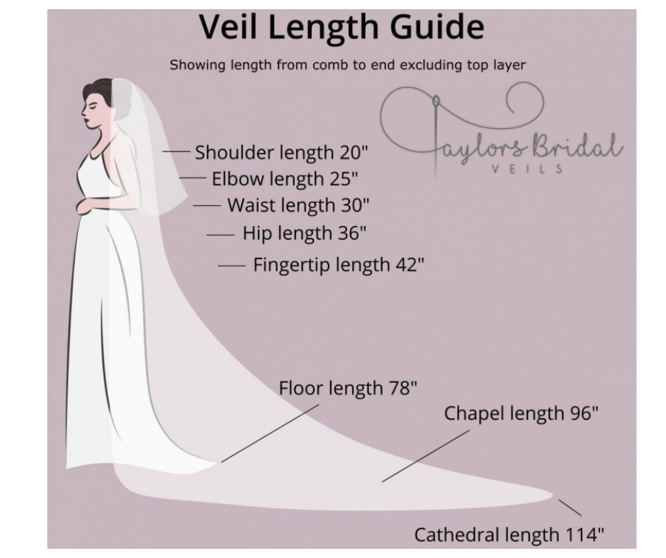 Taylors Bridal wedding veil length guide